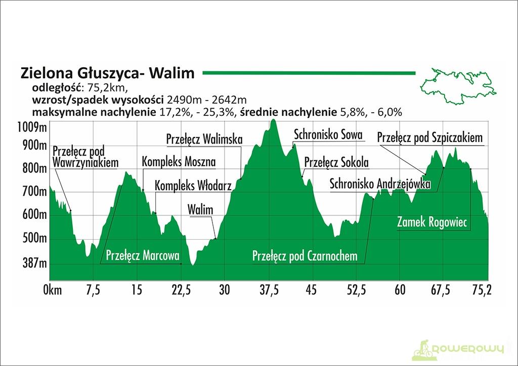 trasa-zielona-Gluszyca-Walim